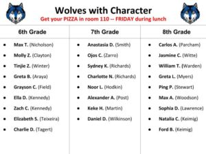 Wolves with Character -- Citizenship