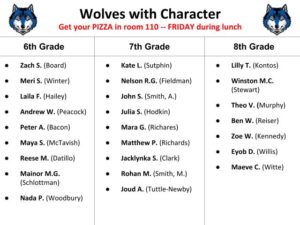 Wolves with Character -- February