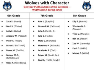 NEW -- Wolves with Character, February
