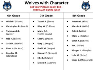 Wolves with Character -- March